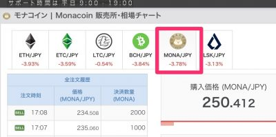 mona/jpy 選択